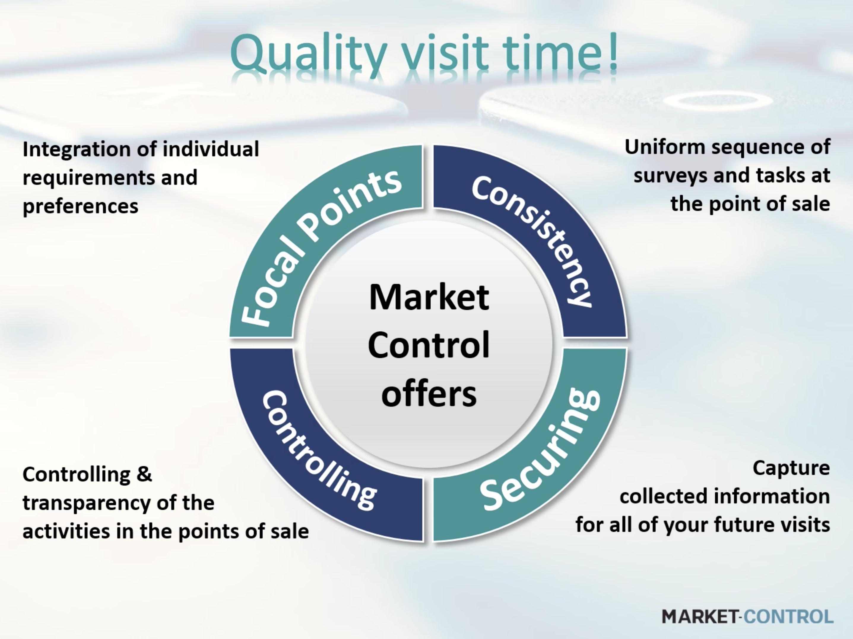 ¡Tiempo de visita de calidad!